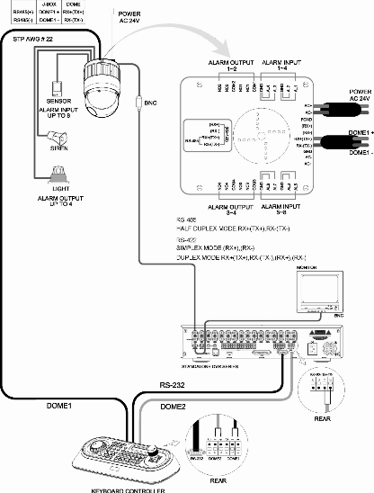 bosch ptz camera wiring diagram pelco ptz camera wiring diagram